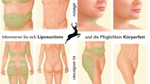 Körperfettabbau